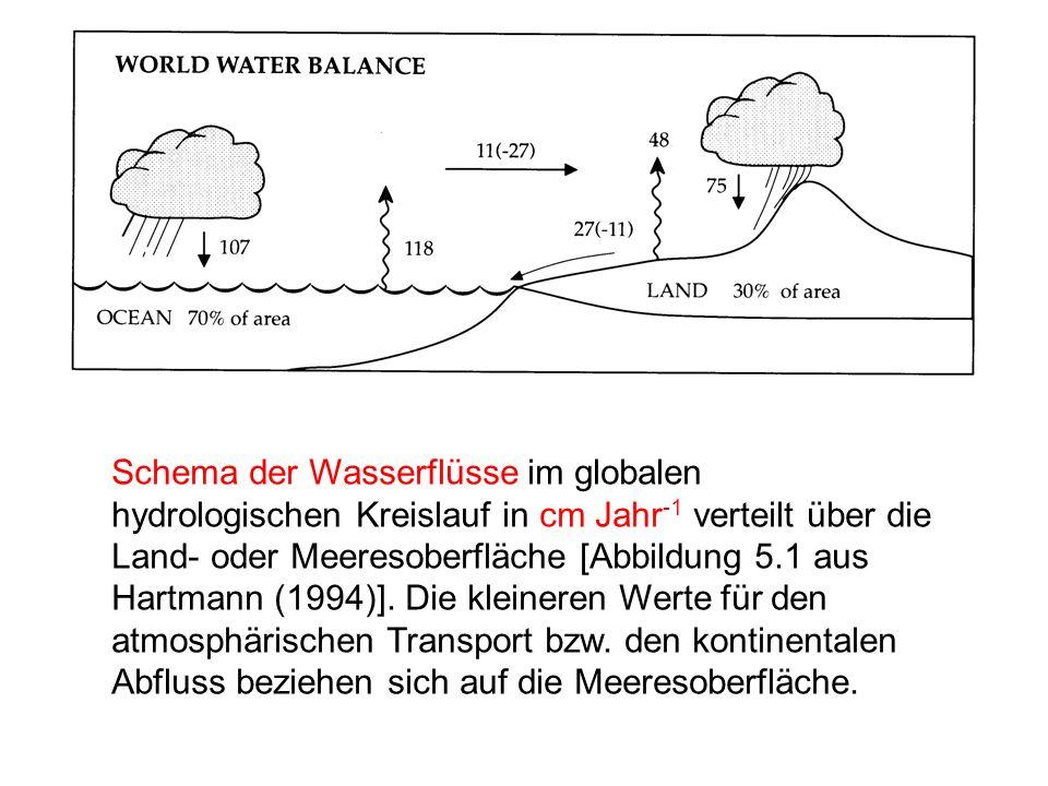 Schema der Wasserflüsse im globalen hydrologischen Kreislauf in cm Jahr-1 verteilt über die Land- oder Meeresoberfläche [Abbildung 5.1 aus Hartmann (1994)].